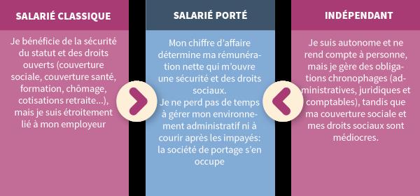 bloc-texte